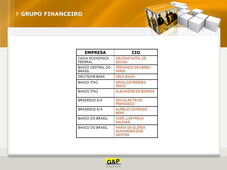 FinanceiroEMPRESACIO CAIXA ECONOMICA FEDERAL DELFINO NATAL DE SOUZA BANCO CENTRAL DO BRASIL FERNANDO DE ABREU FARIA DEUTSCHE BANKKEIJI SAKAI BANCO ITA