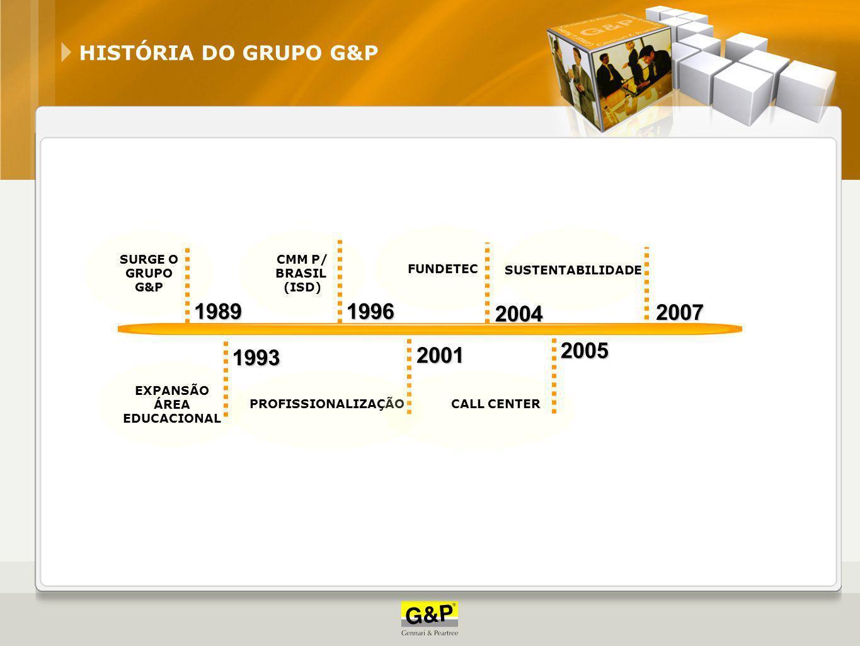 HISTÓRIA DO GRUPO G&P EXPANSÃO ÁREA EDUCACIONAL CMM P/ BRASIL (ISD) FUNDETEC SURGE O GRUPO G&P 1989 1993 1996 2004 SUSTENTABILIDADE 2005 PROFISSIONALI