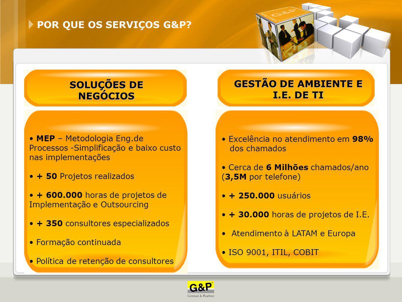 POR QUE OS SERVIÇOS G&P? SOLUÇÕES DE NEGÓCIOS MEP – Metodologia Eng.de Processos -Simplificação e baixo custo nas implementações + 50 Projetos realiza