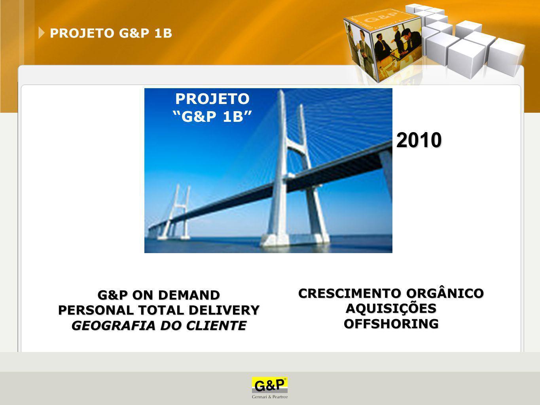 """PROJETO G&P 1B G&P ON DEMAND PERSONAL TOTAL DELIVERY GEOGRAFIA DO CLIENTE CRESCIMENTO ORGÂNICO AQUISIÇÕESOFFSHORING 2010 PROJETO """"G&P 1B"""""""