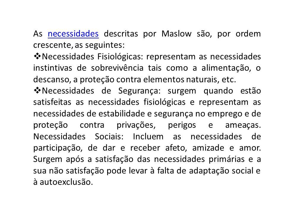 As necessidades descritas por Maslow são, por ordem crescente, as seguintes:necessidades  Necessidades Fisiológicas: representam as necessidades inst
