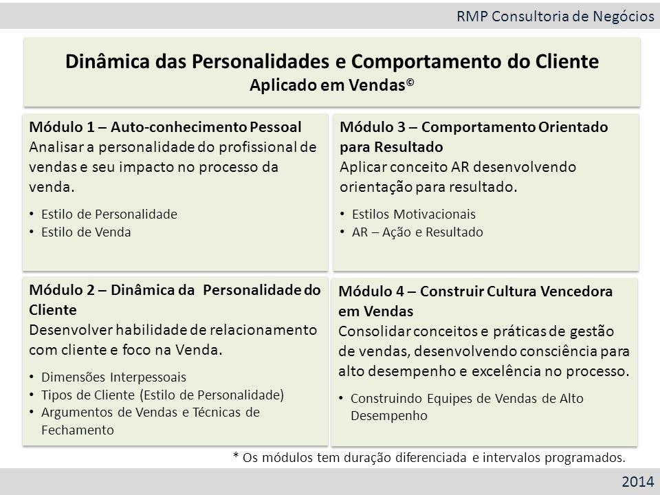 RMP Consultoria de Negócios 2014 Módulo 1 – Auto-conhecimento Pessoal Analisar a personalidade do profissional de vendas e seu impacto no processo da