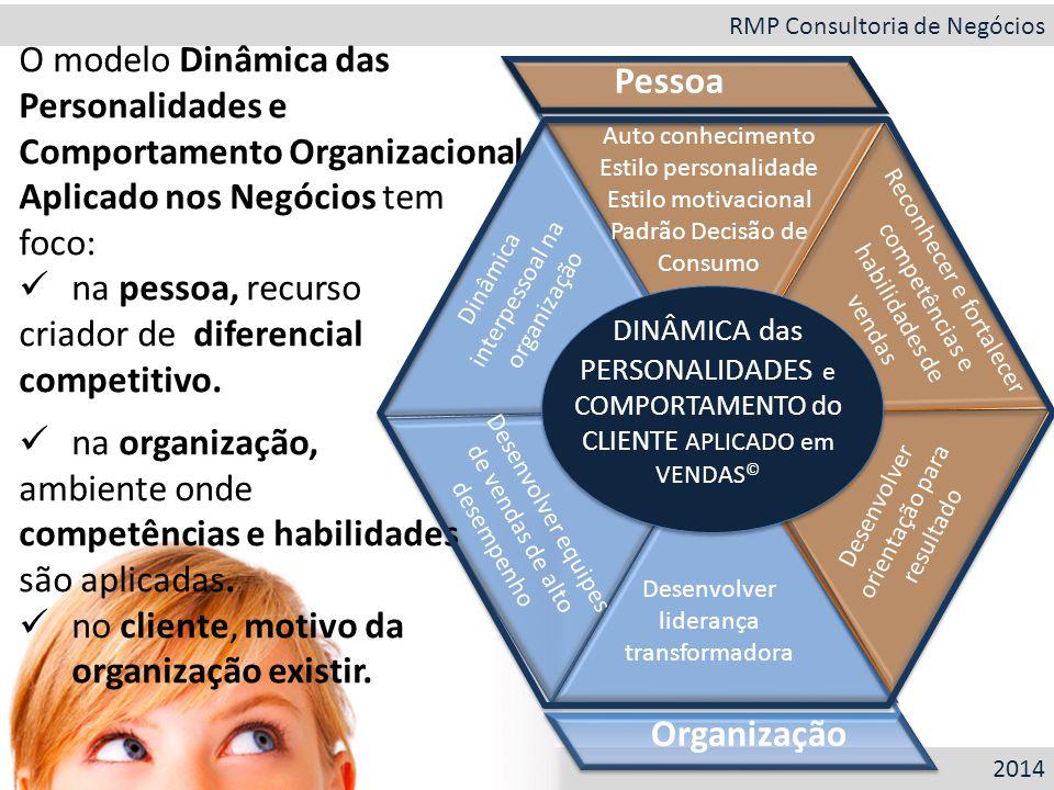RMP Consultoria de Negócios 2014 DINÂMICA das PERSONALIDADES e COMPORTAMENTO do CLIENTE APLICADO em VENDAS © Auto conhecimento Estilo personalidade Es