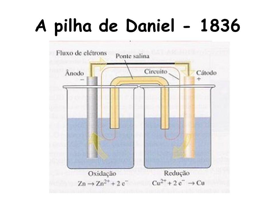 A pilha de Daniel