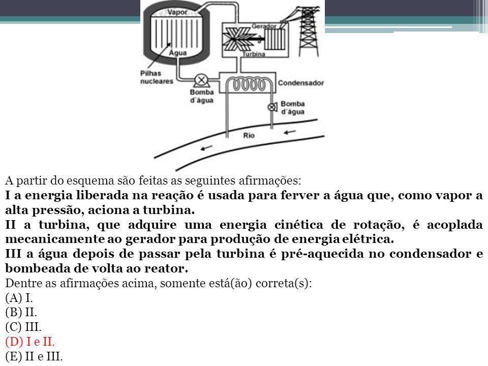 A partir do esquema são feitas as seguintes afirmações: I a energia liberada na reação é usada para ferver a água que, como vapor a alta pressão, acio