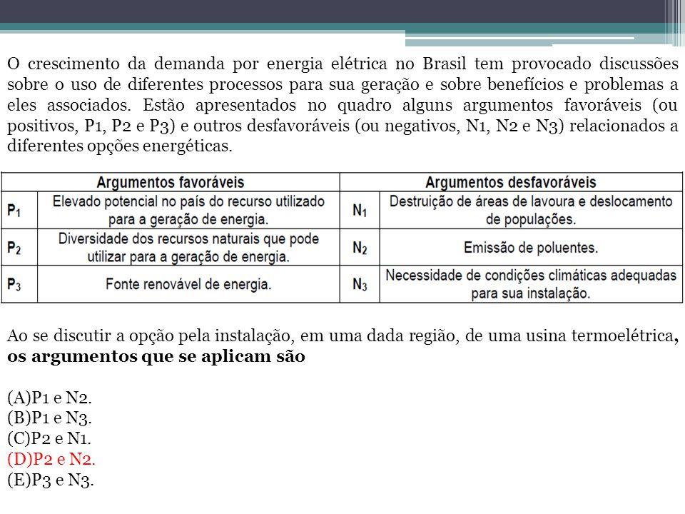 O crescimento da demanda por energia elétrica no Brasil tem provocado discussões sobre o uso de diferentes processos para sua geração e sobre benefíci