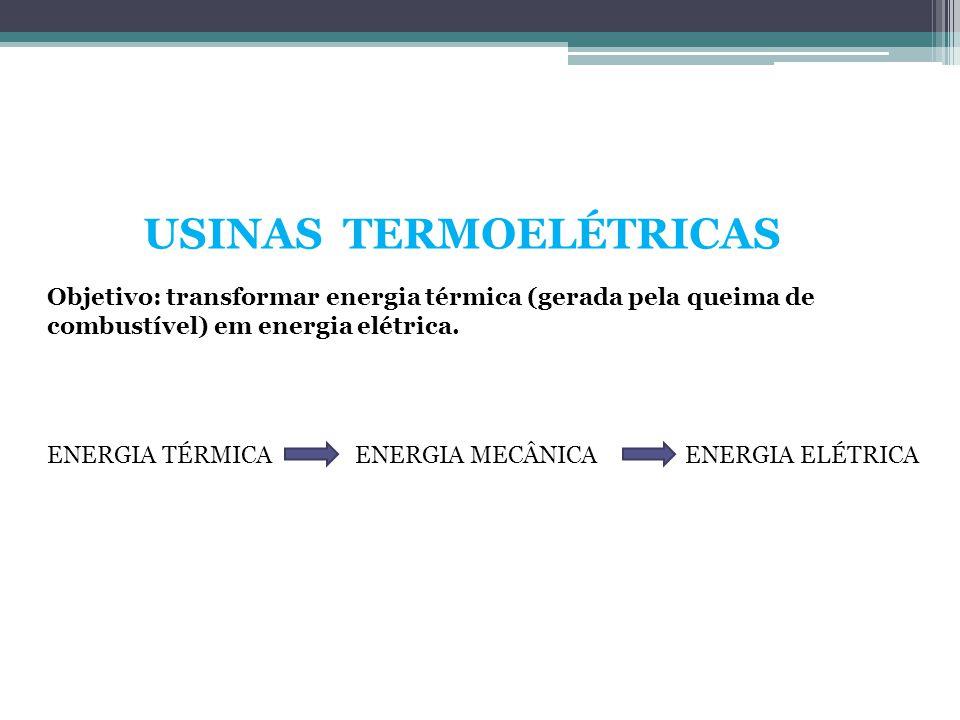 USINAS TERMOELÉTRICAS Objetivo: transformar energia térmica (gerada pela queima de combustível) em energia elétrica. ENERGIA TÉRMICAENERGIA MECÂNICAEN