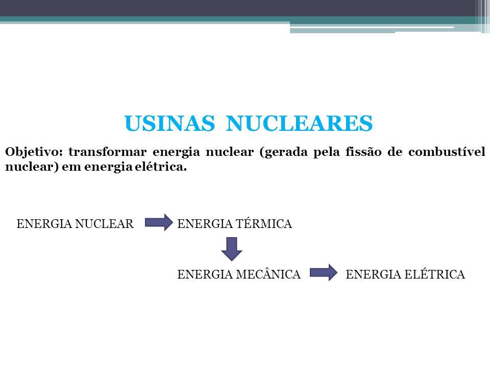 USINAS NUCLEARES Objetivo: transformar energia nuclear (gerada pela fissão de combustível nuclear) em energia elétrica. ENERGIA NUCLEARENERGIA TÉRMICA