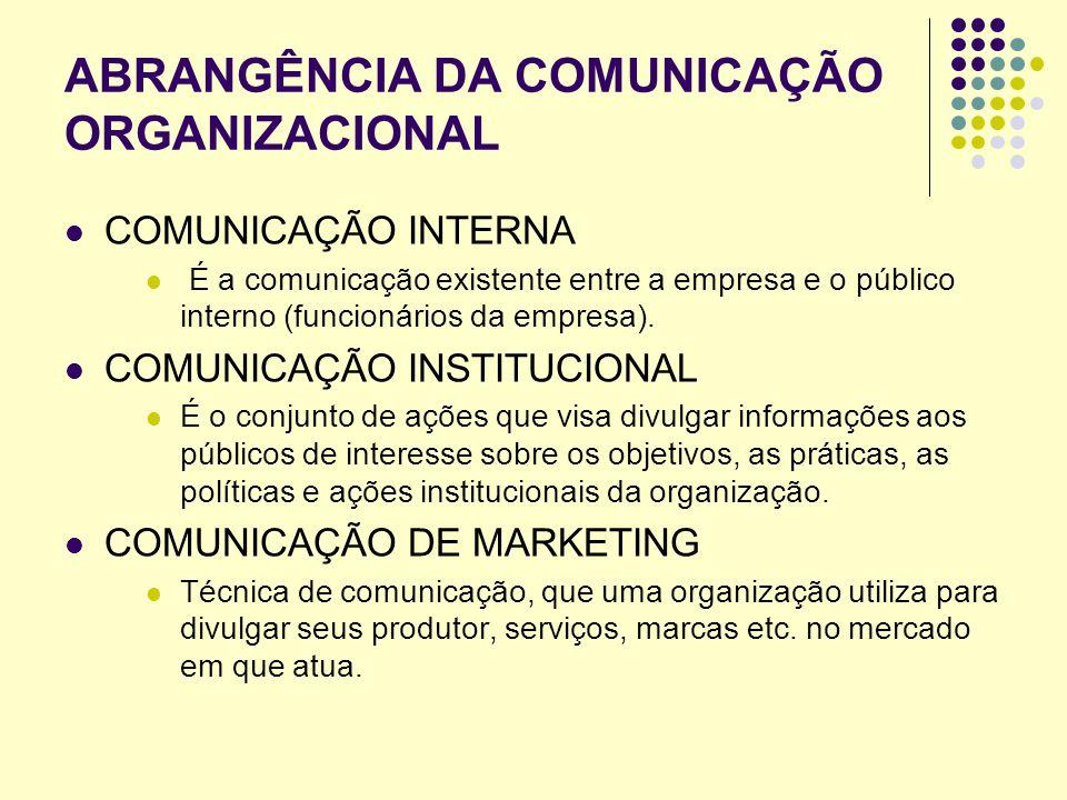ABRANGÊNCIA DA COMUNICAÇÃO ORGANIZACIONAL COMUNICAÇÃO INTERNA É a comunicação existente entre a empresa e o público interno (funcionários da empresa).
