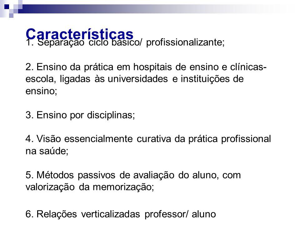 1.Separação ciclo básico/ profissionalizante; 2.