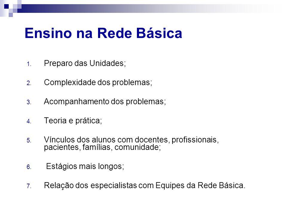 Ensino na Rede Básica 1.Preparo das Unidades; 2. Complexidade dos problemas; 3.