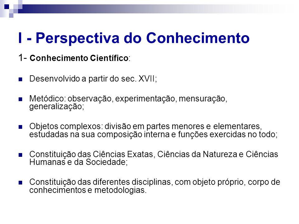 I - Perspectiva do Conhecimento 1- Conhecimento Científico: Desenvolvido a partir do sec.