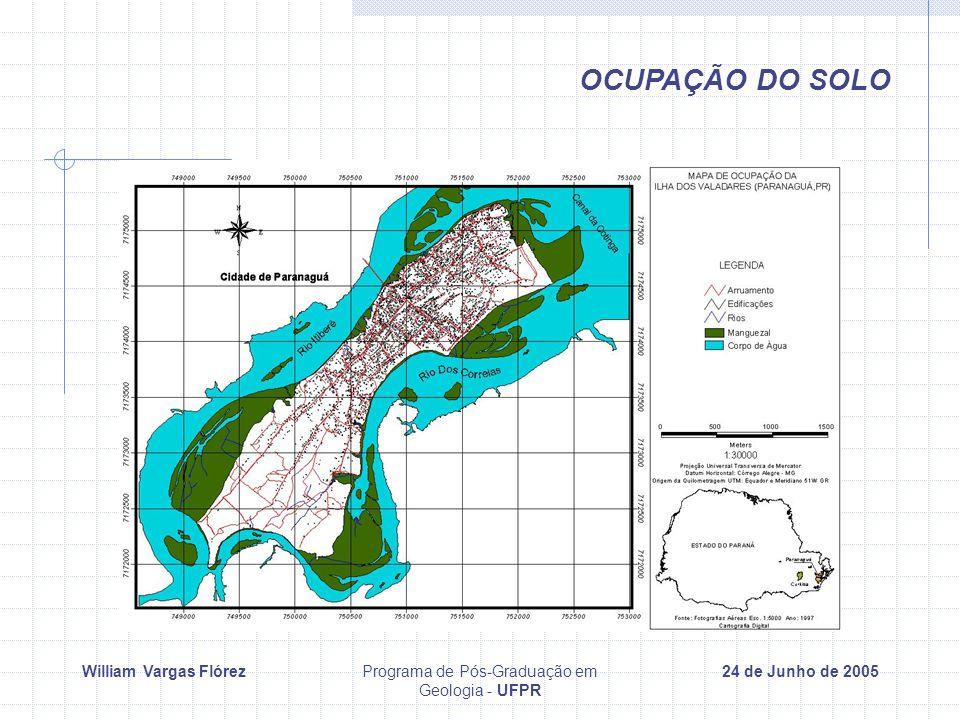 William Vargas FlórezPrograma de Pós-Graduação em Geologia - UFPR 24 de Junho de 2005 OCUPAÇÃO DO SOLO