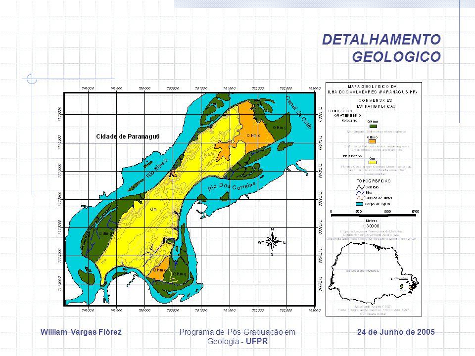 William Vargas FlórezPrograma de Pós-Graduação em Geologia - UFPR 24 de Junho de 2005 DETALHAMENTO GEOLOGICO