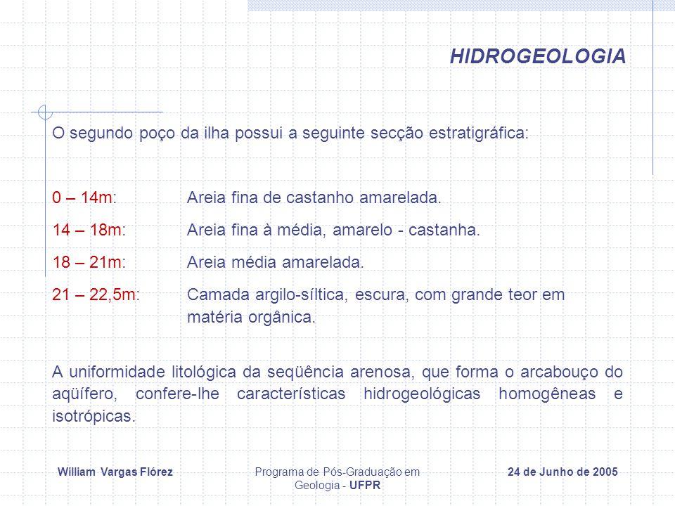 William Vargas FlórezPrograma de Pós-Graduação em Geologia - UFPR 24 de Junho de 2005 HIDROGEOLOGIA O segundo poço da ilha possui a seguinte secção estratigráfica: 0 – 14m:Areia fina de castanho amarelada.