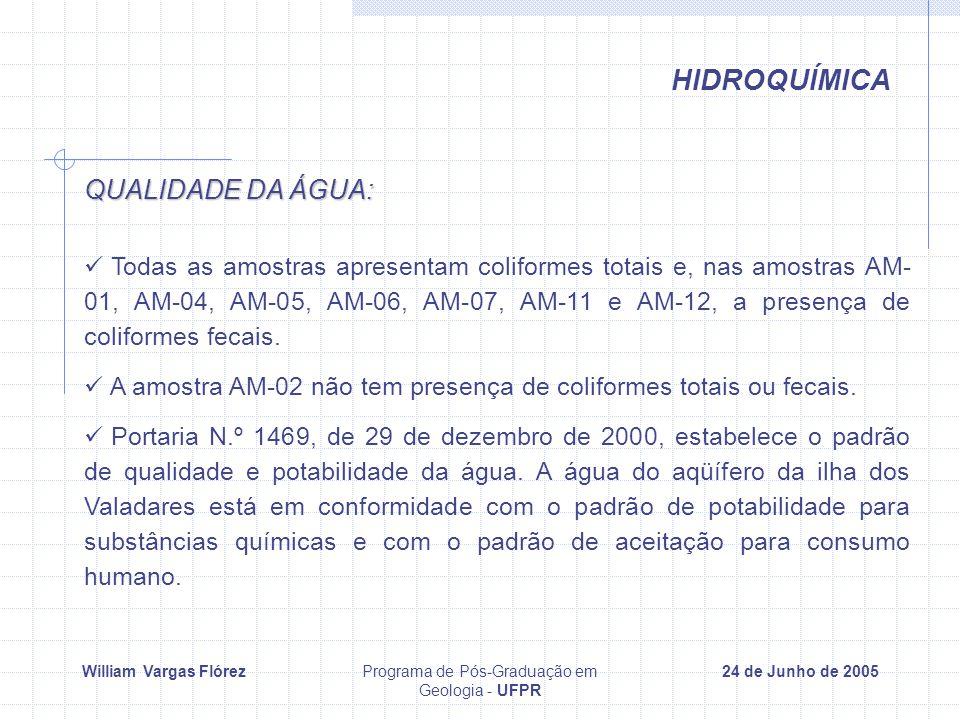 William Vargas FlórezPrograma de Pós-Graduação em Geologia - UFPR 24 de Junho de 2005 HIDROQUÍMICA QUALIDADE DA ÁGUA: Todas as amostras apresentam coliformes totais e, nas amostras AM- 01, AM-04, AM-05, AM-06, AM-07, AM-11 e AM-12, a presença de coliformes fecais.