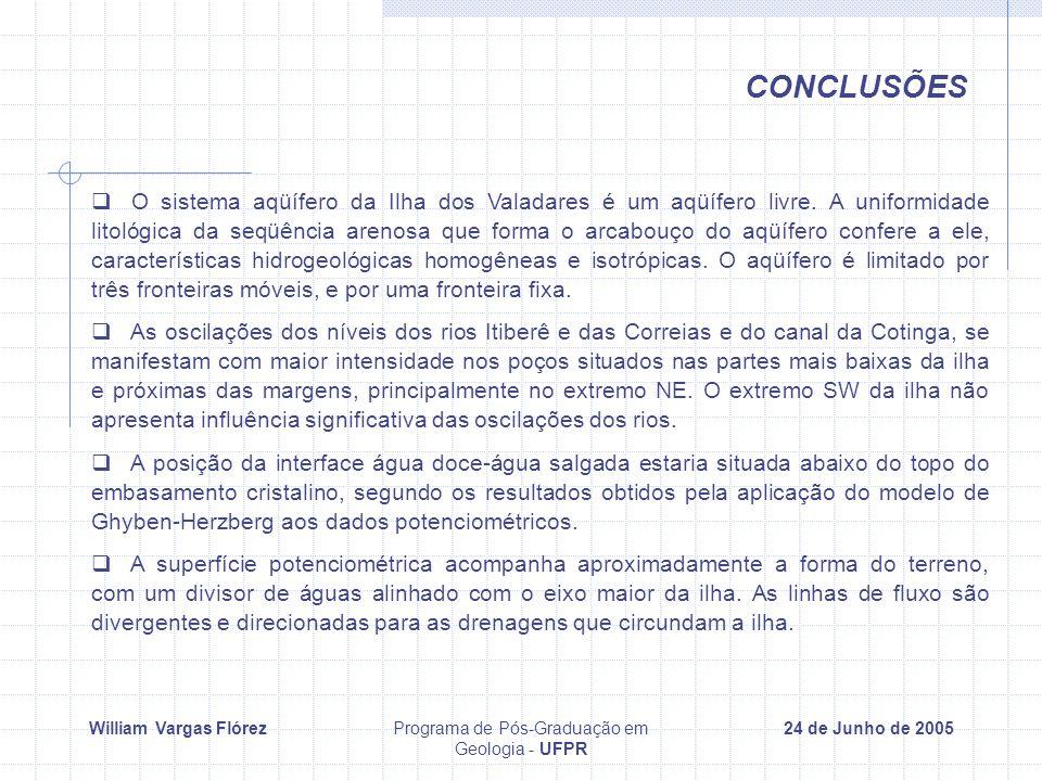 William Vargas FlórezPrograma de Pós-Graduação em Geologia - UFPR 24 de Junho de 2005 CONCLUSÕES  O sistema aqüífero da Ilha dos Valadares é um aqüífero livre.
