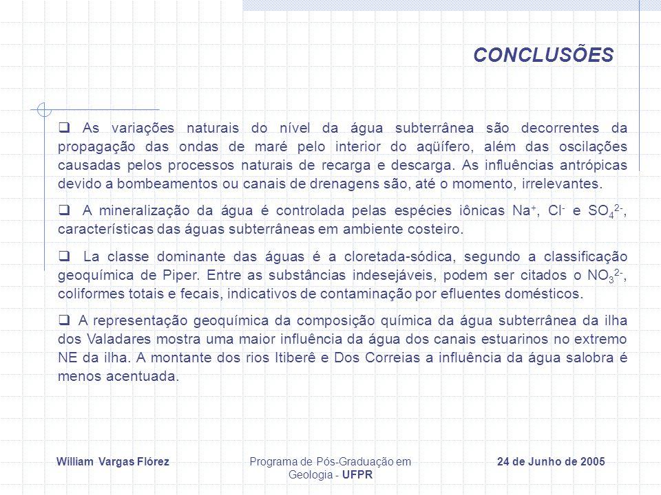William Vargas FlórezPrograma de Pós-Graduação em Geologia - UFPR 24 de Junho de 2005 CONCLUSÕES  As variações naturais do nível da água subterrânea são decorrentes da propagação das ondas de maré pelo interior do aqüífero, além das oscilações causadas pelos processos naturais de recarga e descarga.