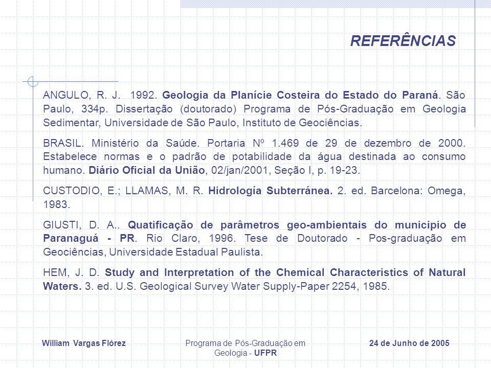 William Vargas FlórezPrograma de Pós-Graduação em Geologia - UFPR 24 de Junho de 2005 REFERÊNCIAS ANGULO, R.