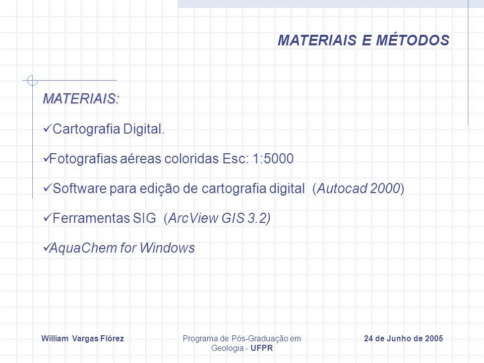William Vargas FlórezPrograma de Pós-Graduação em Geologia - UFPR 24 de Junho de 2005 MATERIAIS E MÉTODOS MATERIAIS: Cartografia Digital.