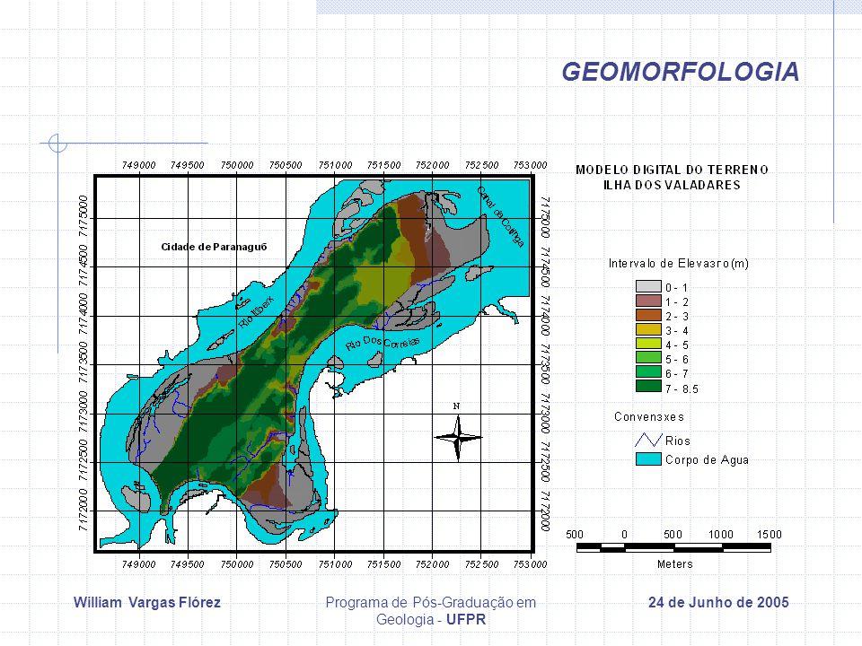 William Vargas FlórezPrograma de Pós-Graduação em Geologia - UFPR 24 de Junho de 2005 GEOMORFOLOGIA