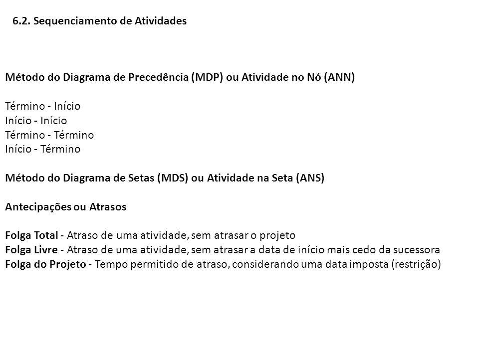 6.2. Sequenciamento de Atividades Método do Diagrama de Precedência (MDP) ou Atividade no Nó (ANN) Término - Início Início - Início Término - Término