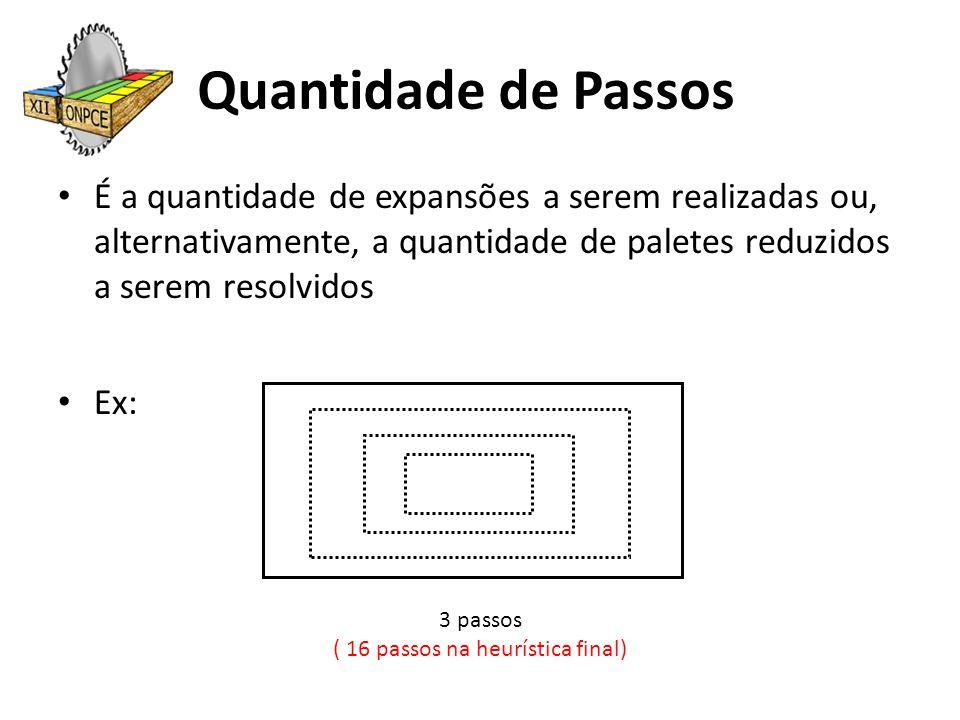 Quantidade de Passos É a quantidade de expansões a serem realizadas ou, alternativamente, a quantidade de paletes reduzidos a serem resolvidos Ex: 3 p