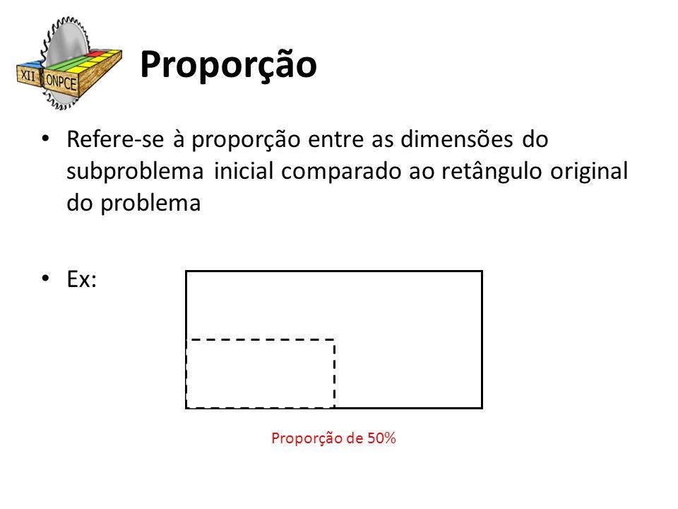 Proporção Refere-se à proporção entre as dimensões do subproblema inicial comparado ao retângulo original do problema Ex: Proporção de 50%