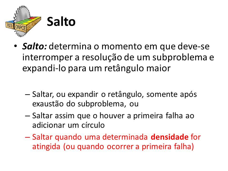 Salto Salto: determina o momento em que deve-se interromper a resolução de um subproblema e expandi-lo para um retângulo maior – Saltar, ou expandir o