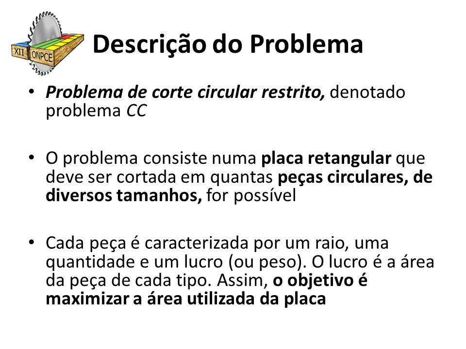 Descrição do Problema Problema de corte circular restrito, denotado problema CC O problema consiste numa placa retangular que deve ser cortada em quan