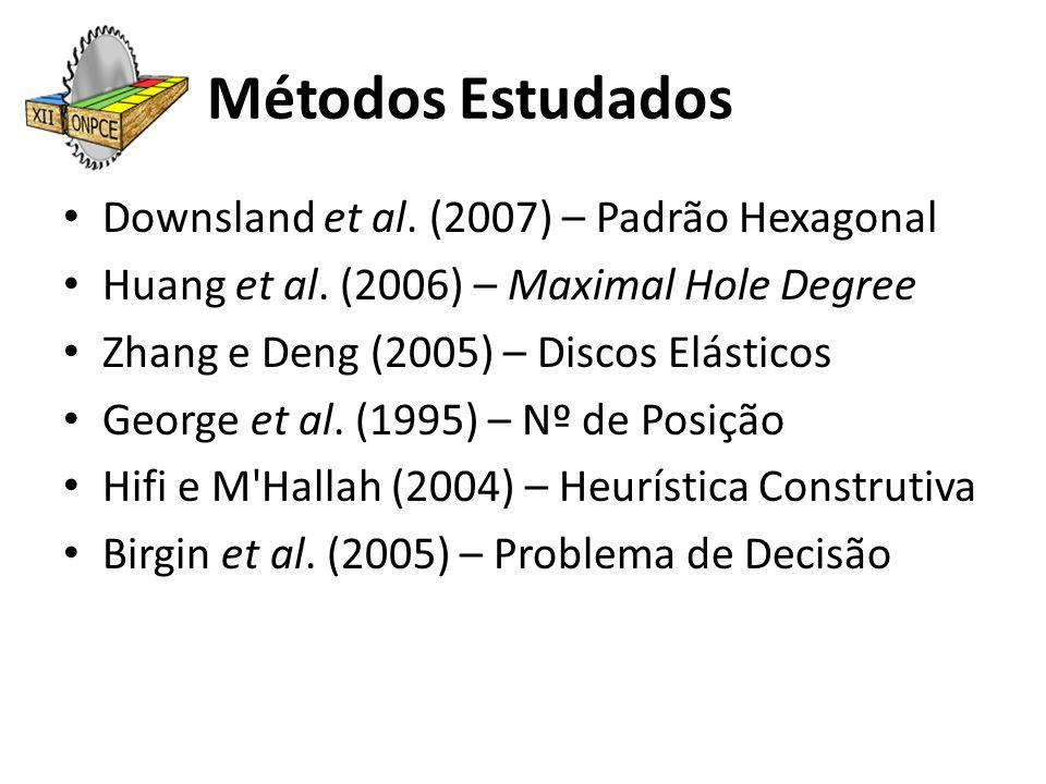 Métodos Estudados Downsland et al. (2007) – Padrão Hexagonal Huang et al. (2006) – Maximal Hole Degree Zhang e Deng (2005) – Discos Elásticos George e