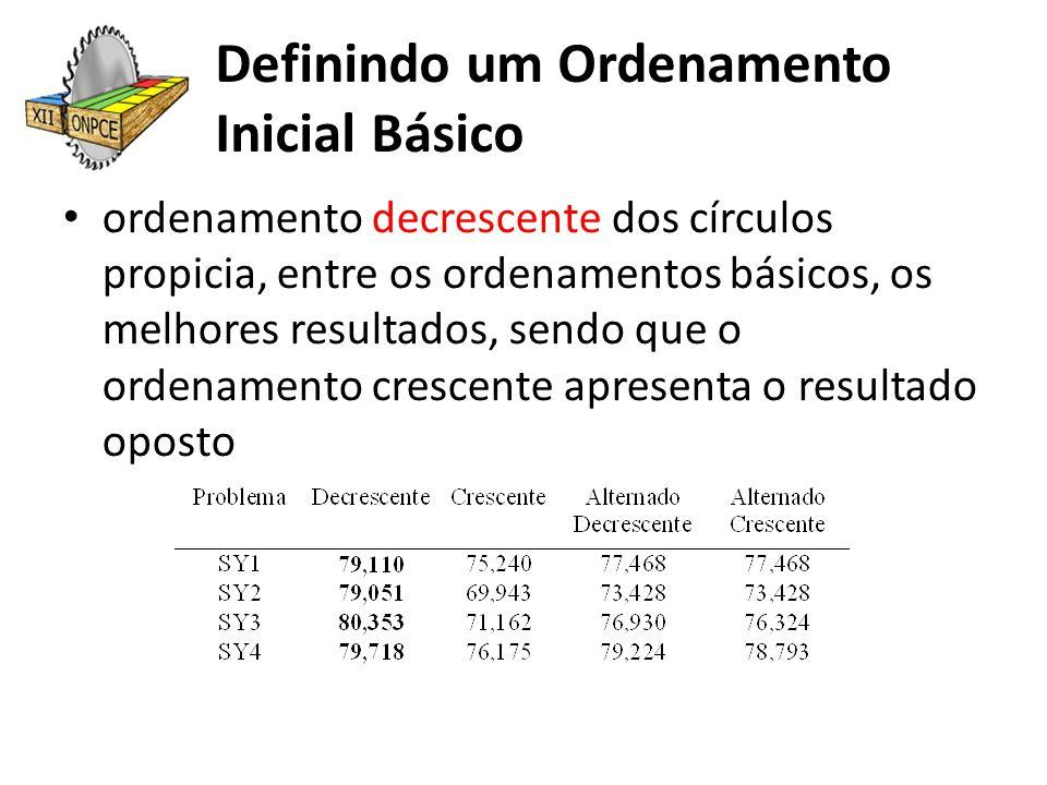 Definindo um Ordenamento Inicial Básico ordenamento decrescente dos círculos propicia, entre os ordenamentos básicos, os melhores resultados, sendo qu