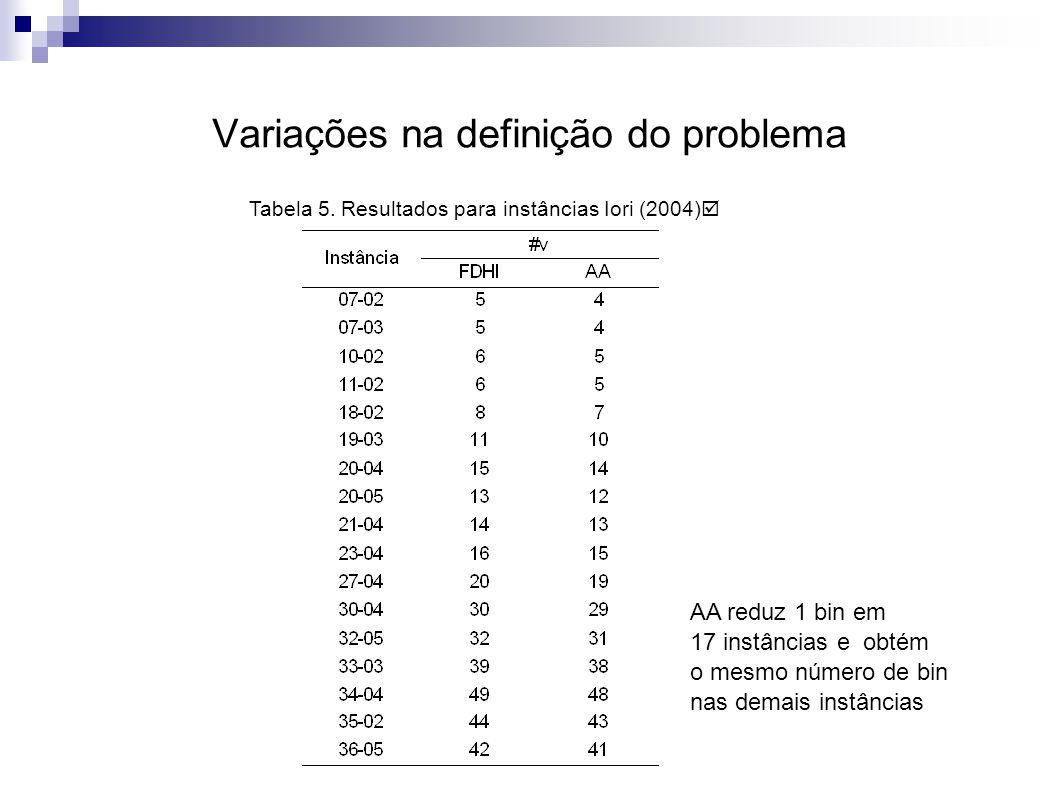Variações na definição do problema Tabela 5.