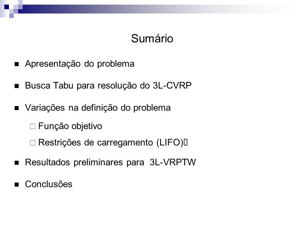 Sumário Apresentação do problema Busca Tabu para resolução do 3L-CVRP Variações na definição do problema  Função objetivo  Restrições de carregamento (LIFO) Resultados preliminares para 3L-VRPTW Conclusões