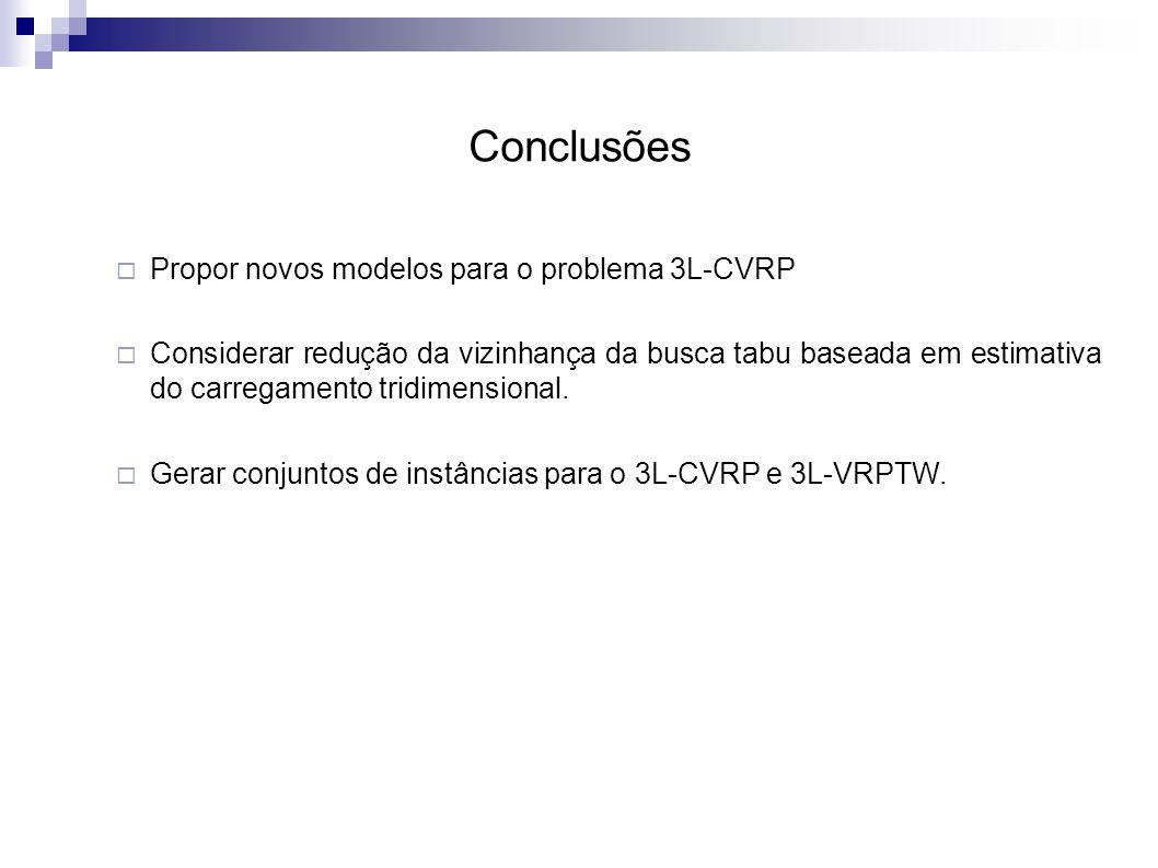 Conclusões  Propor novos modelos para o problema 3L-CVRP  Considerar redução da vizinhança da busca tabu baseada em estimativa do carregamento tridimensional.