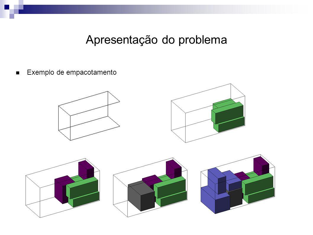 Apresentação do problema Exemplo de empacotamento
