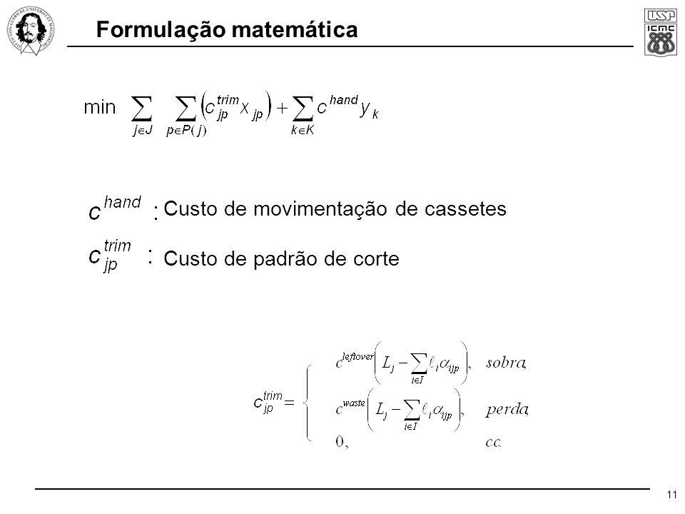 11 Formulação matemática Custo de movimentação de cassetes Custo de padrão de corte