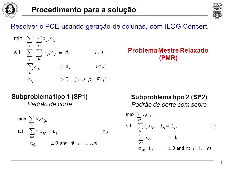 16 Problema Mestre Relaxado (PMR) Subproblema tipo 1 (SP1) Padrão de corte Procedimento para a solução Resolver o PCE usando geração de colunas, com ILOG Concert.