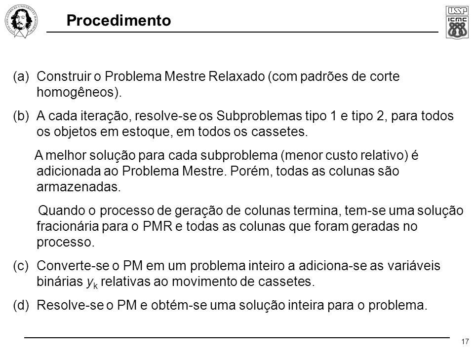 17 (a)Construir o Problema Mestre Relaxado (com padrões de corte homogêneos).