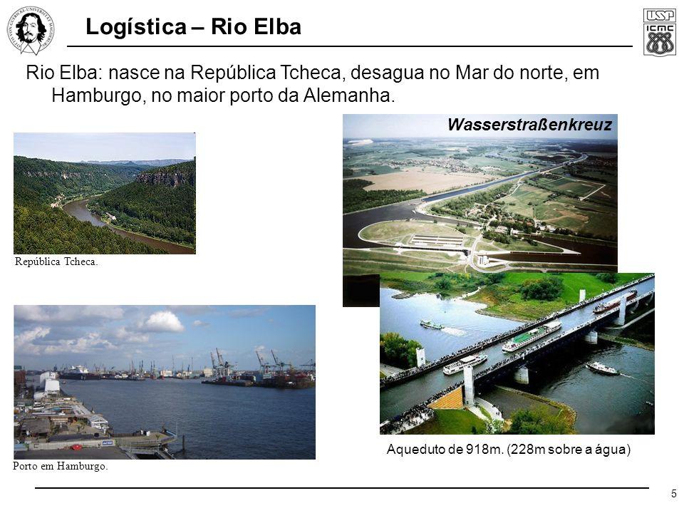 5 Logística – Rio Elba Rio Elba: nasce na República Tcheca, desagua no Mar do norte, em Hamburgo, no maior porto da Alemanha.