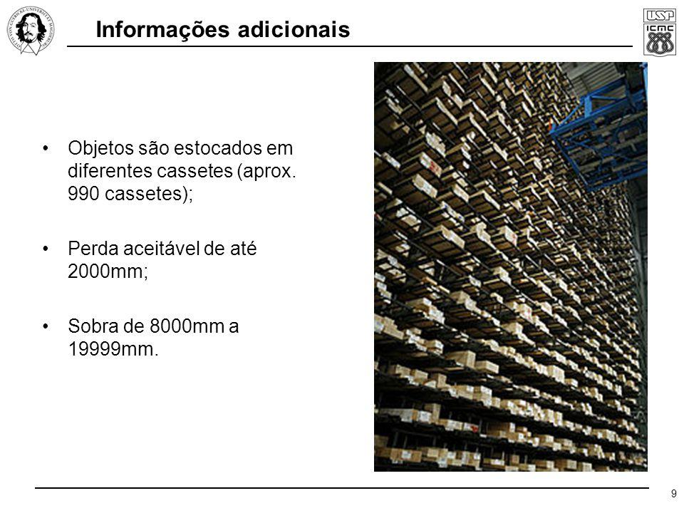 20 Solução para o exemplo Freq.8600790067005300Cassete Perda/sobra (mm) Custo por padrão (€) 24060 1000384981601,88006 24060 220101631600,73728 16060 100038491600,73728 15802 1020084920,00921 Custo material=4.10€ Custo mov=12.00€ Total=16.10€ Perda=482 mm(0,46%) Sobra=8160 mm