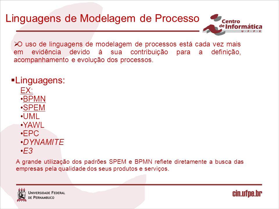 Linguagens de Modelagem de Processo  Linguagens: A grande utilização dos padrões SPEM e BPMN reflete diretamente a busca das empresas pela qualidade
