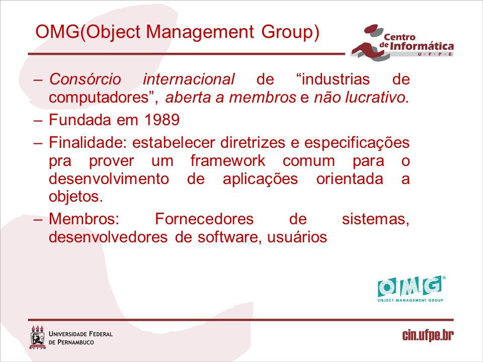 """OMG(Object Management Group) –Consórcio internacional de """"industrias de computadores"""", aberta a membros e não lucrativo. –Fundada em 1989 –Finalidade:"""