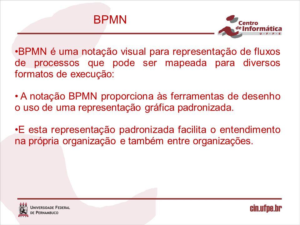 BPMN é uma notação visual para representação de fluxos de processos que pode ser mapeada para diversos formatos de execução: A notação BPMN proporcion