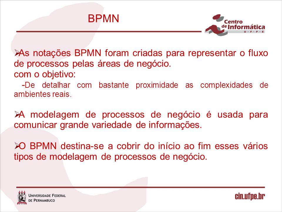 BPMN  As notações BPMN foram criadas para representar o fluxo de processos pelas áreas de negócio. com o objetivo: - De detalhar com bastante proximi