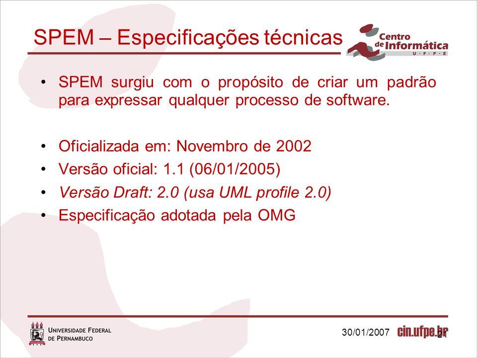 30/01/2007 21 SPEM – Especificações técnicas SPEM surgiu com o propósito de criar um padrão para expressar qualquer processo de software. Oficializada