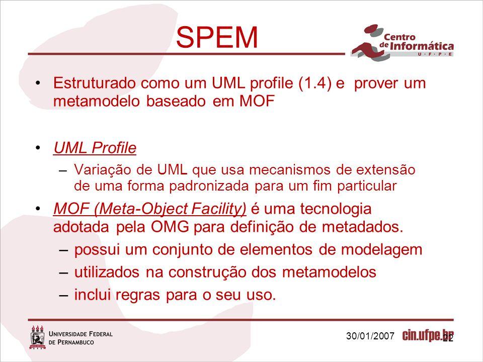 30/01/2007 22 SPEM Estruturado como um UML profile (1.4) e prover um metamodelo baseado em MOF UML Profile –Variação de UML que usa mecanismos de exte