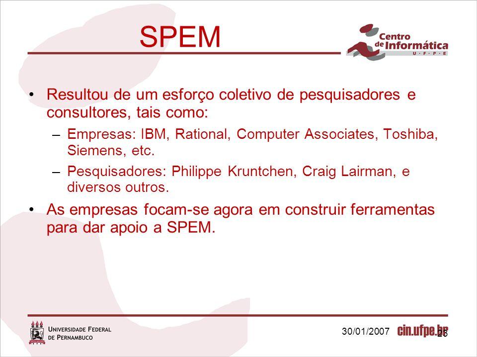 30/01/2007 23 SPEM Resultou de um esforço coletivo de pesquisadores e consultores, tais como: –Empresas: IBM, Rational, Computer Associates, Toshiba,