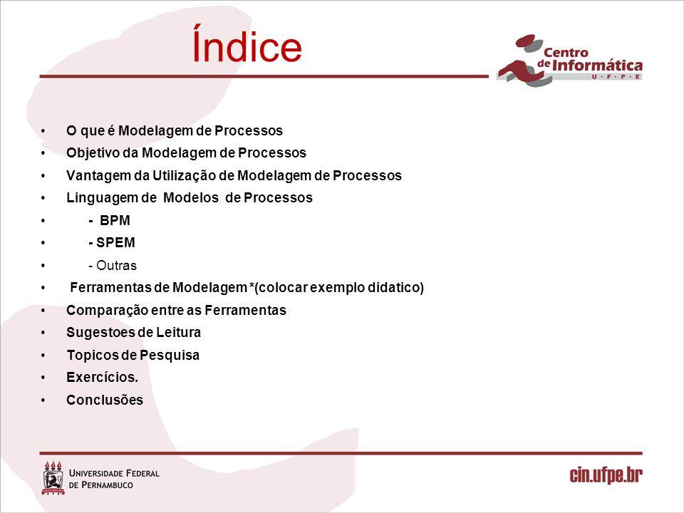 Índice O que é Modelagem de Processos Objetivo da Modelagem de Processos Vantagem da Utilização de Modelagem de Processos Linguagem de Modelos de Proc