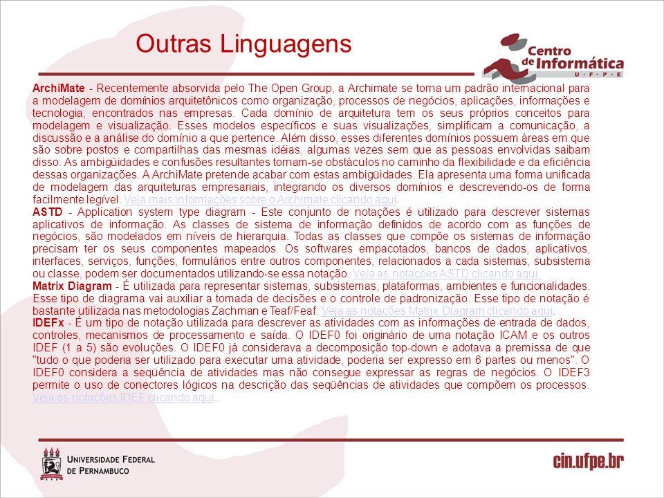Outras Linguagens ArchiMate - Recentemente absorvida pelo The Open Group, a Archimate se torna um padrão internacional para a modelagem de domínios ar